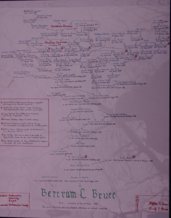 genealogy1